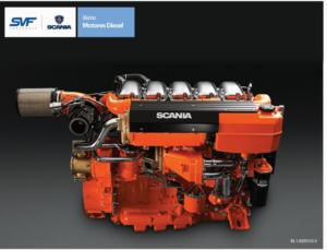 Svf Motores Scania
